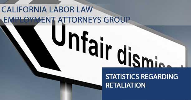 Statistics Regarding Retaliation